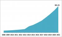 india-telematics-market-2014-2021