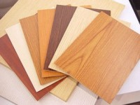 India Plywood Market