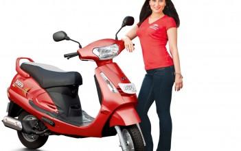 India used two-wheeler market