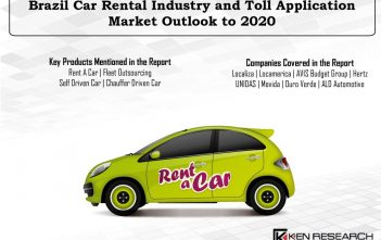 Brazil Rent A Car Market analysis