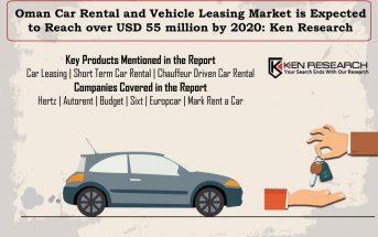 Oman-Car-Rental