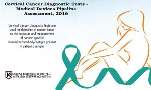 Cervical-Cancer-Diagnostic