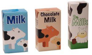 Latin America Milk Consumption