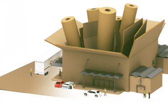 paperboard packaging manufacturers, paperboard packaging players, paper packaging industry outlook