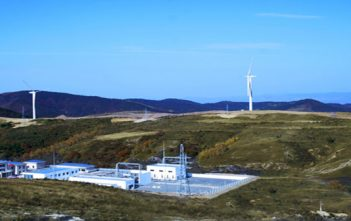 Global Renewable Power Market Research,