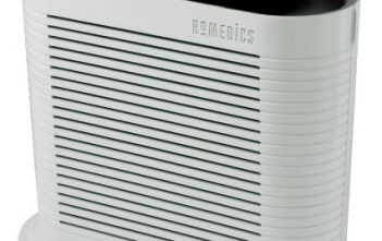 Air purifier Consumption Trends