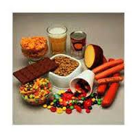 Global Food Additives Market Trends