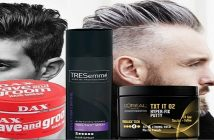 Global Hair Styling Gels Market