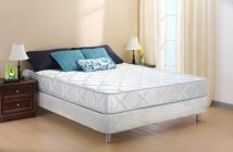 Growth in Mattress Industry