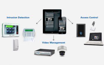 Sale CCTV cameras Saudi Arabia