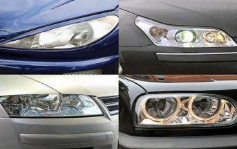 Global Automotive Lighting Industry