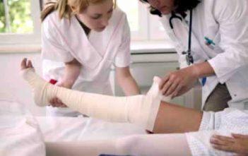 Wound Care Market,