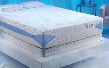 Indonesia Mattress Market Research Report