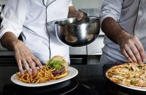 Foodservice Market Research Report