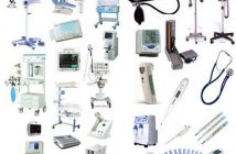 US Medical Equipments supplies market