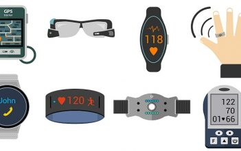 US Wearable Electronic Products Market Research