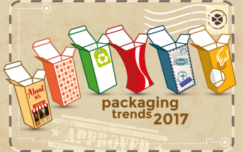 Cosmetics and Toiletries, Beverages and Other Industries