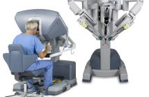 Global Robotic Surgery Market