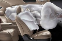 China Airbag Fabric Market