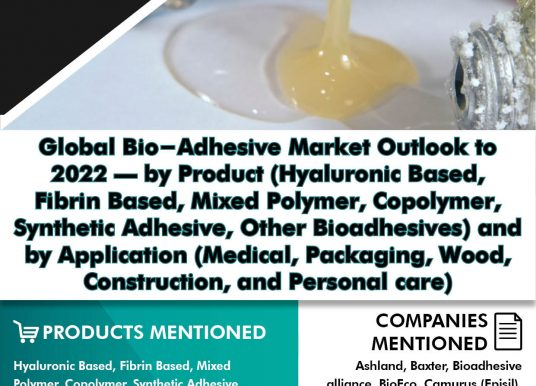 Global Bioadhesive Market is Driven by Demand from Surgical Procedures and Sustainable Practices in Packaging and Wood Industry: Ken Research