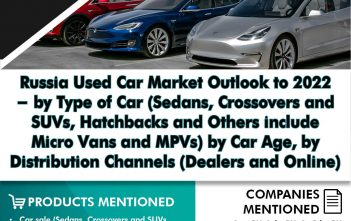 Russia Used Car Market