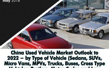 China Used Vehicle Market