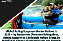 Global Rafting Equipment Market Cover Page