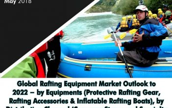 Global Rafting Equipment Market