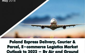 Poland Express Delivery Market