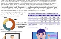 South Korea Video Conferencing Market