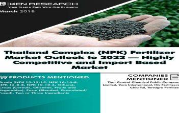 Thailand Complex (NPK) Fertilizer Market