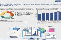 US Executive Education Programs Market-01