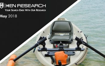 Global Canoeing & Kayaking Equipment Market