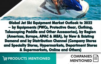 Global Jet Ski Equipment Market