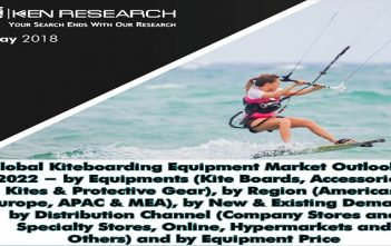 Global Kiteboarding Equipment Market Cover Page