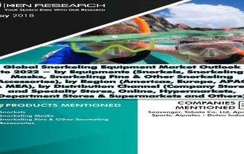 Global Snorkeling Equipment Market