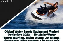 Global Water Sports Equipment Market Cover Page