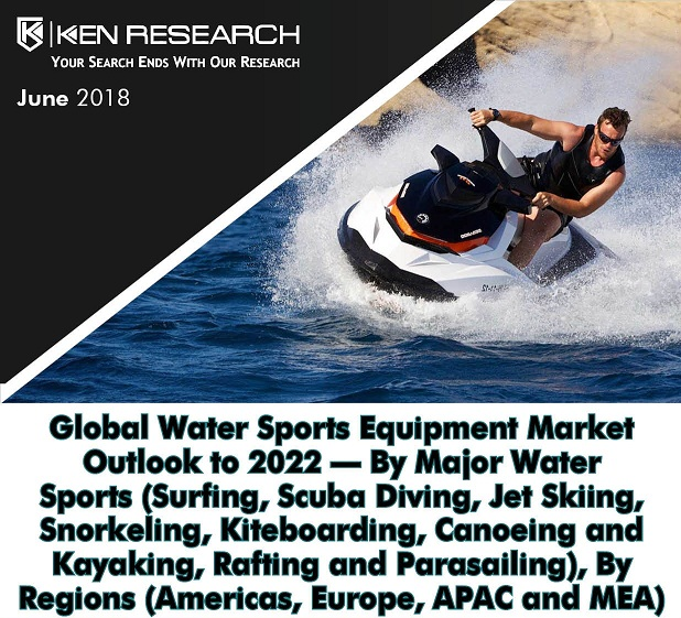 Global Water Sports Equipment Market