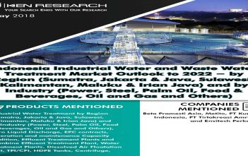 Indonesia Industrial water treatment market