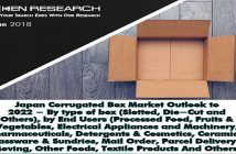 Japan Corrugated Box Market Cover Page