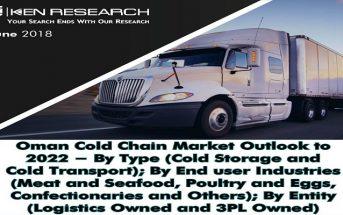 Oman Cold Chain Market Cover Page