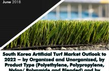 South Korea Artificial Turf Market