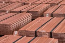 Copper Cathode Market