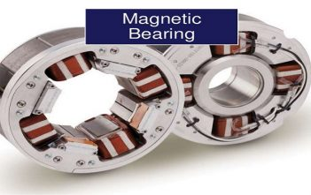 GLOBAL MAGNET BEARING MARKET RESEARCH REPORT