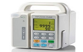 Global Infusion Pump Market Value