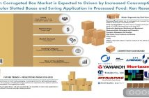 Japan Corrugated Box Market