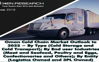 Oman Cold Chain Market Cover Page