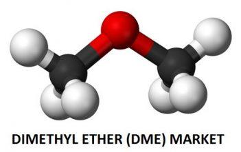 Asia Dimethyl Ether (Dme) Market