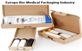 Biomedical Packaging Industry