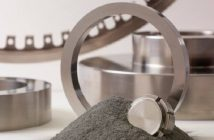 Europe Co-Based MCrAlY Alloy Powder Industry
